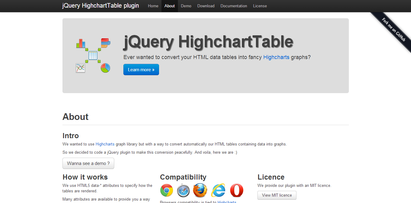 Jquery highcharttable for Table th jquery