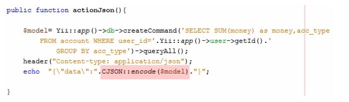 การแสดงผลกราฟจากข้อมูลแบบ JSON ด้วย jQWidgets