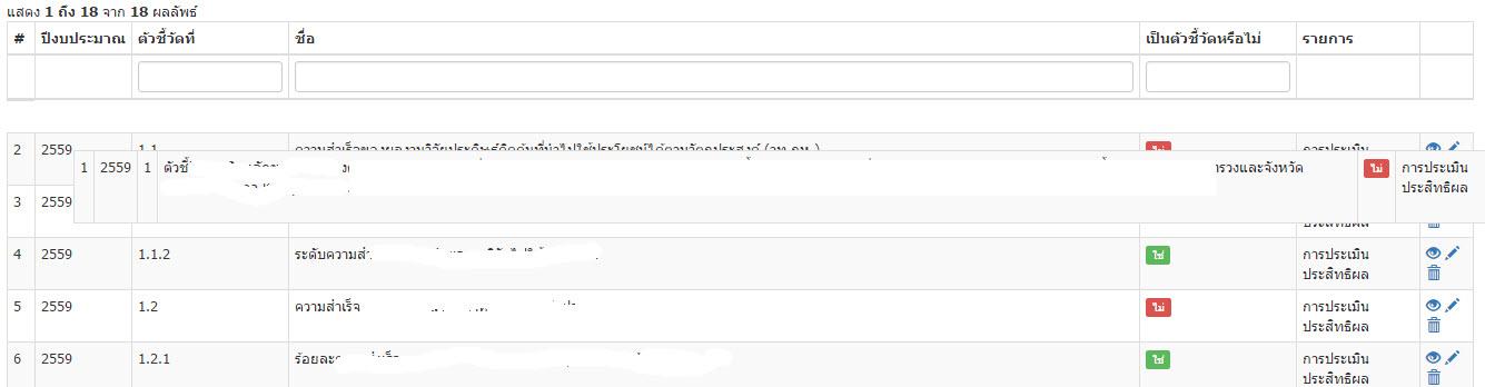 การ Sort GridView แบบลากวางด้วย Sortable Gridview ใน Yii Framework 2