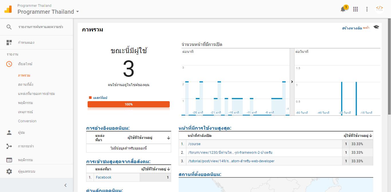 แสดงข้อมูลจาก Google Analytic Real-time และ AnalyticsReporting ด้วย Yii Framework 2